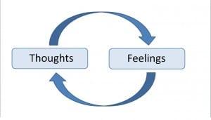 gefühle wahrnehmen